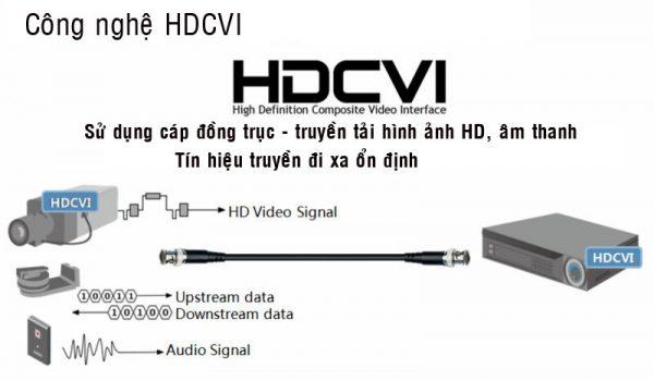 Hệ thống camera HDCVI